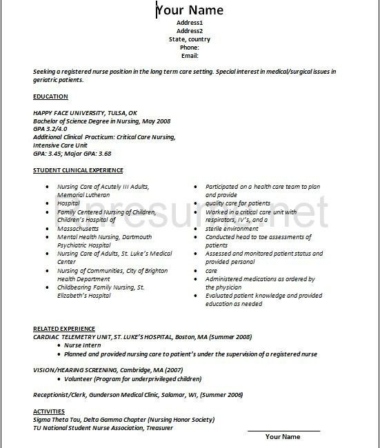 iv nurse cover letter | resume-template.paasprovider.com