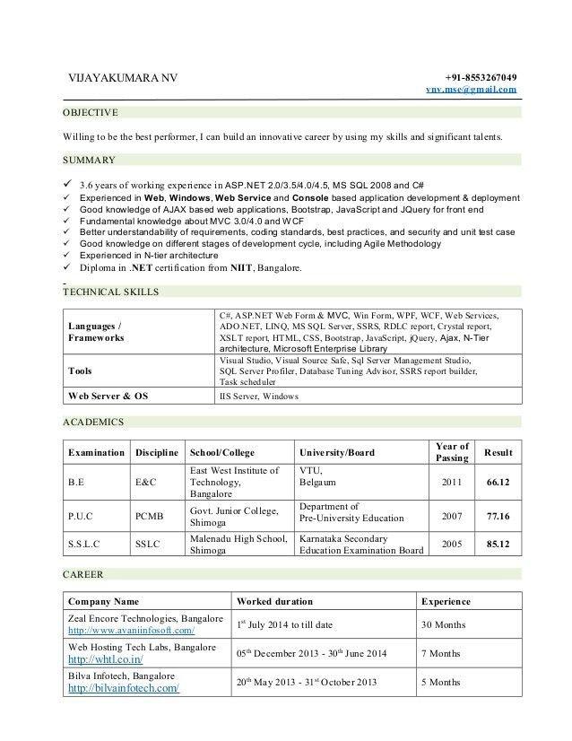 sample resume for sql server dba