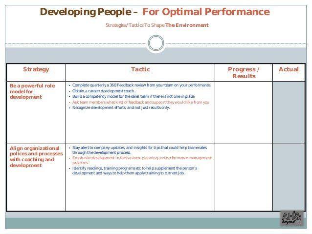 Sales Plan Templates Free Sales Plan Templates Smartsheet, Sample - sales plan example
