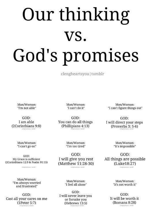God says Also a nice template for when you read a verse that is - invitation letter format for judges