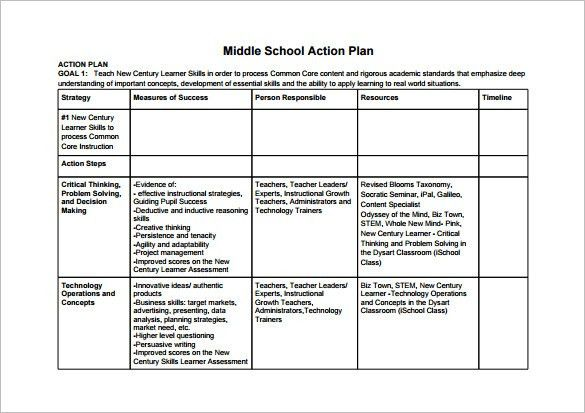 Action Plan Sample Template Action Plan Template An Easy Way To - action plan sample template