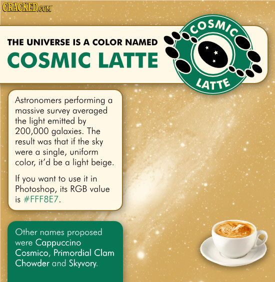 The Cosmic Latte: 20 Mind-Blowing Facts That Seem Like BS (But Aren't)