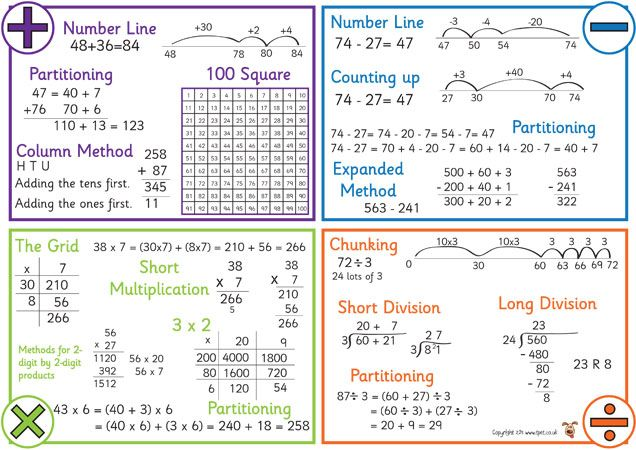 relationship between addition and subtraction ks2 maths