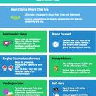 Real World Clinical Social Work 7 Career Tips   SocialWork.Career
