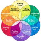 Color Wheel Design