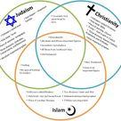 E. Three Religions of Southwest Asia   ParkerPedia