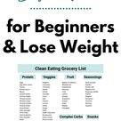 How to Eat Clean for Beginners Losing Weight