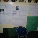 Metacognition Anchor Charts