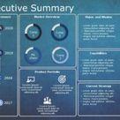 Top Executive Summary PowerPoint Templates | Executive Summary PPT Slides and Designs | SlideUpLift - 1