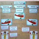 Flugplan Geschichten schreiben, Deutsch in der Grundschule