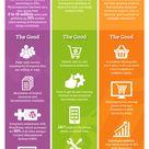 Ecommerce Platform: WooCommerce vs. Shopify vs. Magento - Infographic