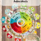 Legekreis - Jahr - Jahreskreis - Kalender