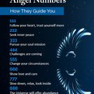 Angel Numbers: Spiritual Significance Of Repeating Numbers And How They Guide You