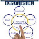 Create your Personal Development Plan - Template Included
