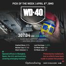 WD-40 STOCK FORECAST