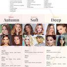 Fashion Factor - Revista digital de moda