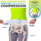 Trochanter Belt   Hip Support Pelvic Brace for SI & Sacroiliac Joint Pain