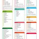 Food Shopping List