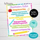 Editable Classroom Rules Sign, Instant Download, Back to school sign, Classroom decoration
