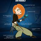 Kim Possible Characters