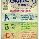 Grade My Teacher