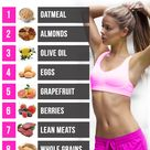 Belly Fat Burning Food