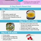 5-Day Pouch Reset: Lose Weight After Weight Gain [Infographic 2018]