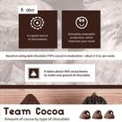 Health Benefits of Chocolate Infographic | UPMC HealthBeat