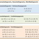 Terme berechnen, vereinfachen, umformen und Klammern auflösen