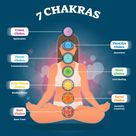 7 Chakra meanings and symbols, vector illustration diagram with woman in lotus pose. Stock Vector