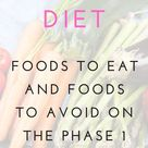 SIBO Diet: Foods to Eat and Foods to Avoid on the Phase 1 Bi-Phasic Diet