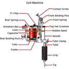 Tattoo Machine Parts