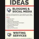 100+ Online Business IDEAS