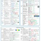 Python Beginner Cheat Sheet: 19 Keywords Every Coder Must Know