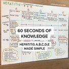 60 seconds of knowledge Hepatitis A E made REAL simple  Nursing students