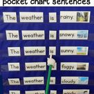 Weather pocket chart sentences - The Measured Mom