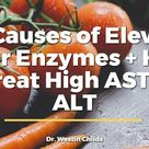 Top causes of ELEVATED Liver enzymes (+ natural treatment options)