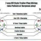 Wiring Diagram For 7 Pin Trailer Trailer Light Wiring Trailer Wiring Diagram Boat Wiring