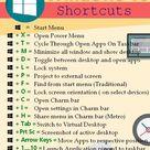 Windows 10 keyboard shortcuts Ultimate Guide 2021