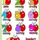 Lernposter 10er-Zahlen bis 100