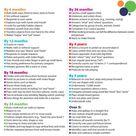 Pediatric Growth & Development Chart