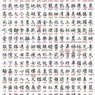 Chinese Calligraphy Symbols. Calligraphic Arts