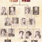 Queen Victoria Family Tree