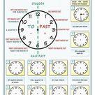 Die Uhrzeit auf Englisch