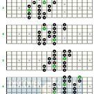 Mixolydian mode: 3 note per string patterns