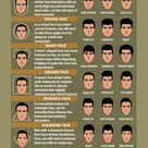 Hairstyles For Face Shapes Men