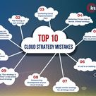 Top 10 Cloud Strategy mistakes