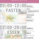 ᐅ Intervallfasten Plan - Anleitung für intermittierendes Fasten + Rezepte
