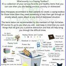 Recovery Kit/Grounding Box/Self-Help Box Thingy!
