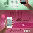 The Evolution of iPhone